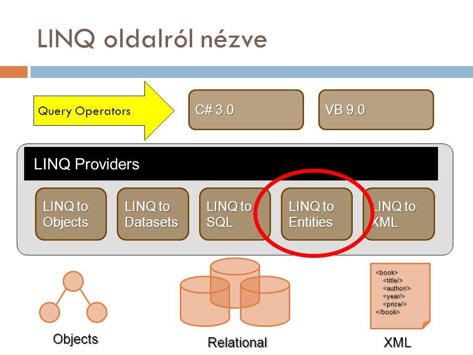 LINQ oldalról nézve LINQ Providers Query Operators C# 3.0 VB 9.0
