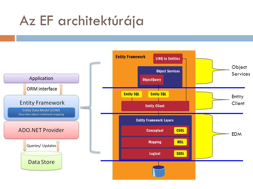 Az EF architektúrája Object Services Entity Client EDM