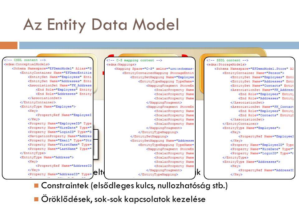 { } Az Entity Data Model CSDL Koncepcionális modell