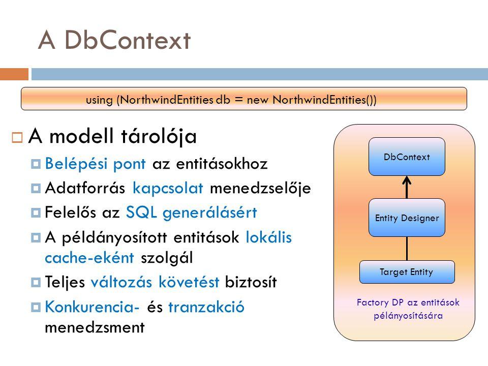 A DbContext A modell tárolója Belépési pont az entitásokhoz