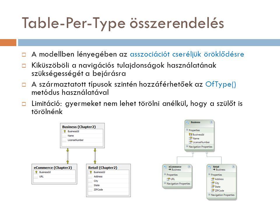 Table-Per-Type összerendelés