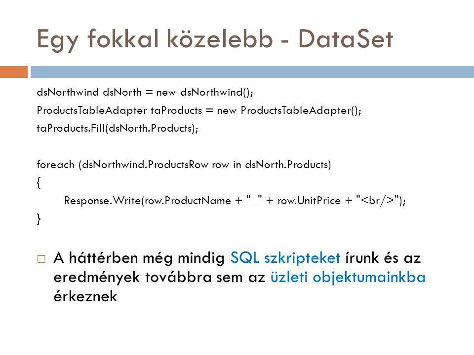 Egy fokkal közelebb - DataSet