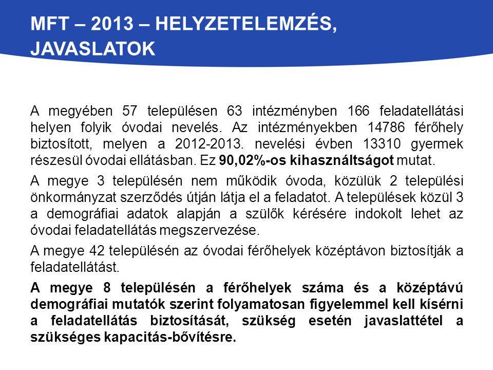 MFT – 2013 – helyzetelemzés, javaslatok
