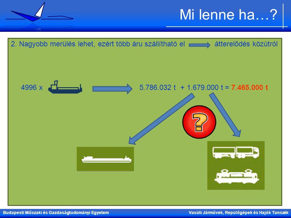 Mi lenne ha… 2. Nagyobb merülés lehet, ezért több áru szállítható el átterelődés közútról. 4996 x 5.786.032 t.