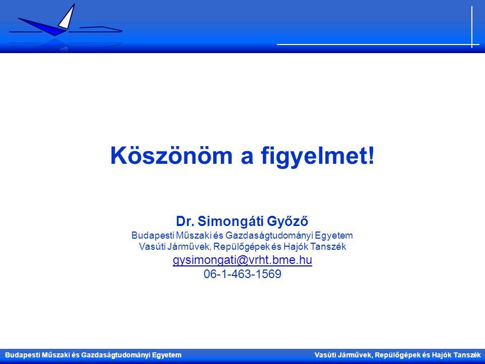 Köszönöm a figyelmet! Dr. Simongáti Győző gysimongati@vrht.bme.hu
