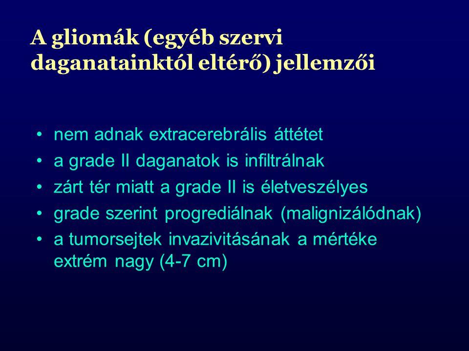 A gliomák (egyéb szervi daganatainktól eltérő) jellemzői