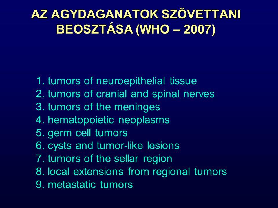 AZ AGYDAGANATOK SZÖVETTANI BEOSZTÁSA (WHO – 2007)