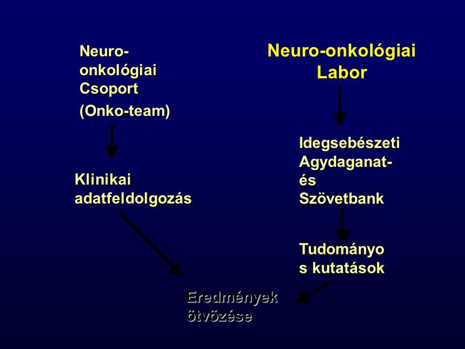 Neuro-onkológiai Labor