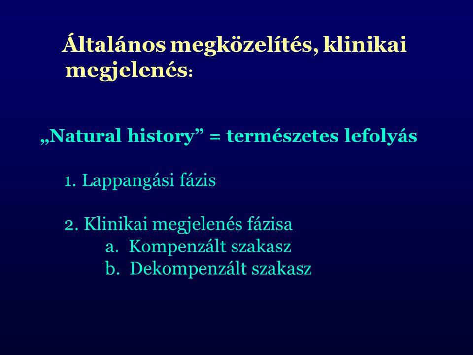 """""""Natural history = természetes lefolyás Lappangási fázis"""