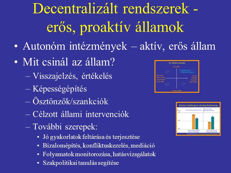 Decentralizált rendszerek - erős, proaktív államok