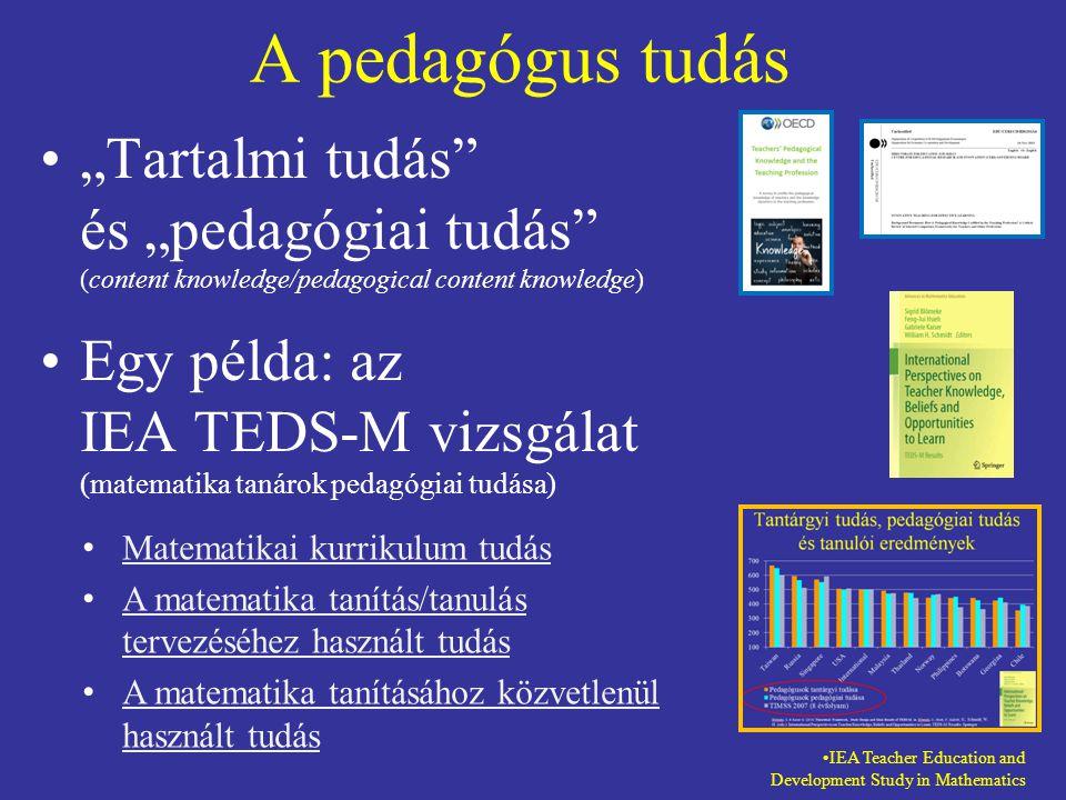 """A pedagógus tudás """"Tartalmi tudás és """"pedagógiai tudás (content knowledge/pedagogical content knowledge)"""