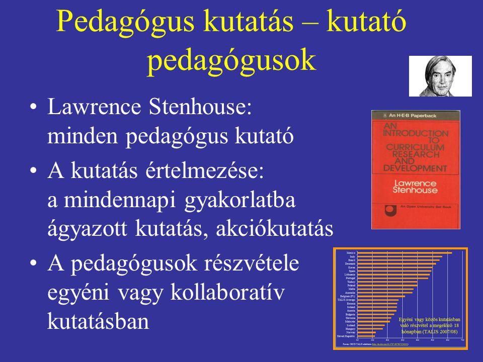 Pedagógus kutatás – kutató pedagógusok