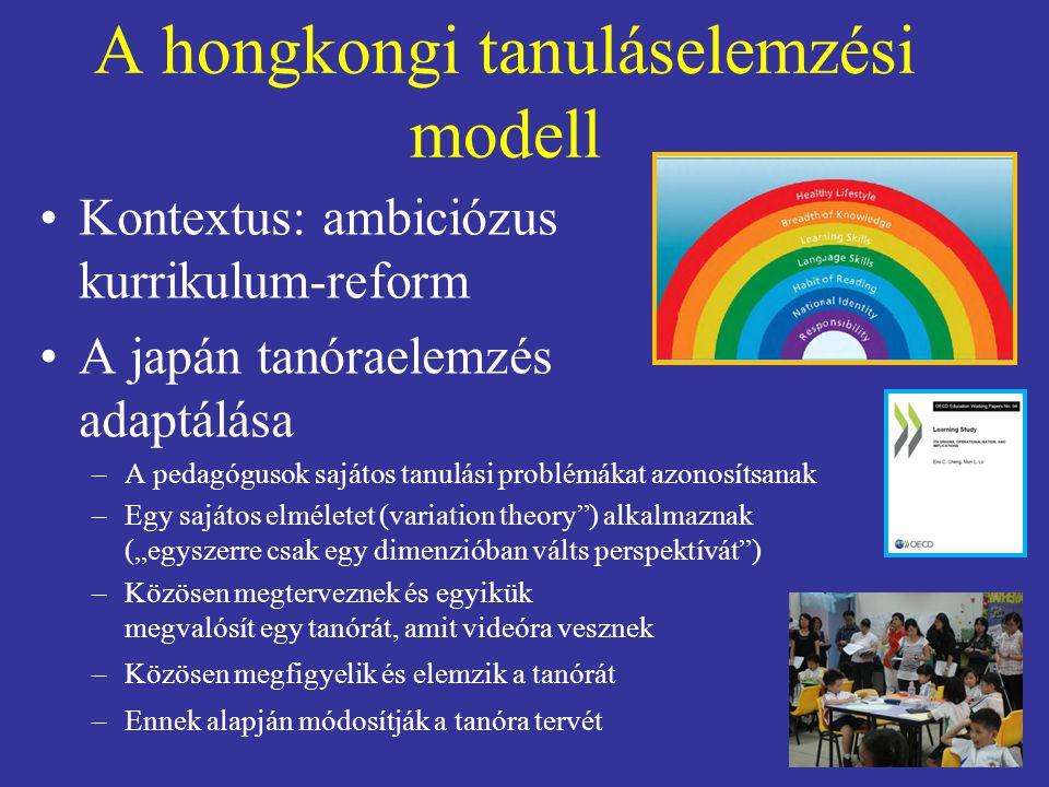 A hongkongi tanuláselemzési modell