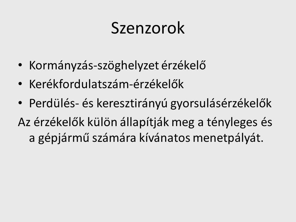 Szenzorok Kormányzás-szöghelyzet érzékelő Kerékfordulatszám-érzékelők