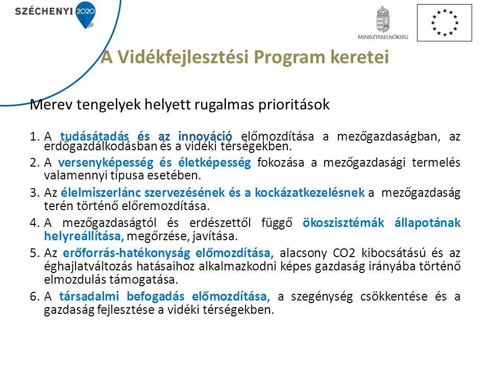 A Vidékfejlesztési Program keretei