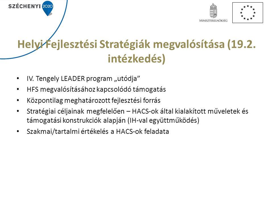 Helyi Fejlesztési Stratégiák megvalósítása (19.2. intézkedés)
