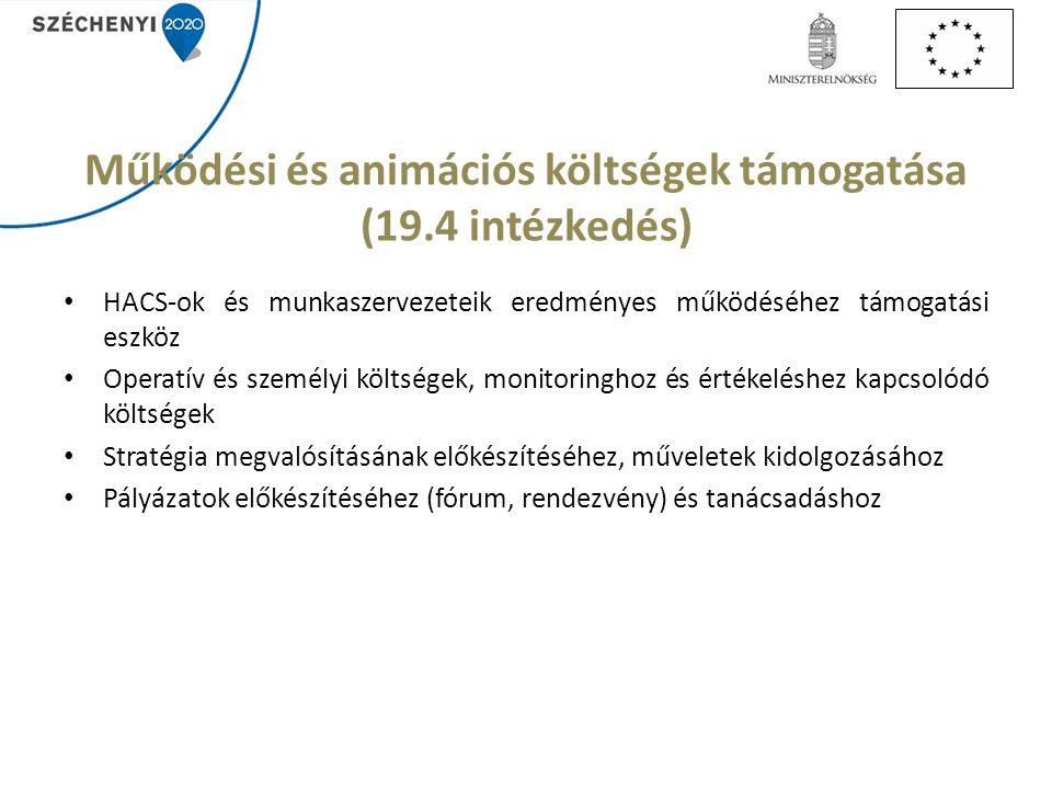 Működési és animációs költségek támogatása (19.4 intézkedés)