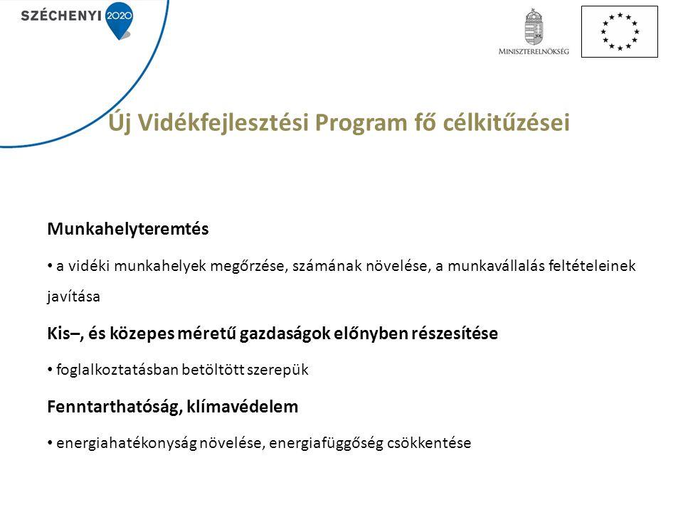 Új Vidékfejlesztési Program fő célkitűzései