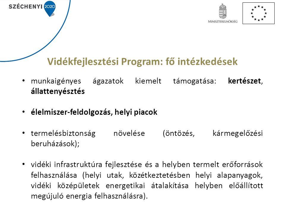 Vidékfejlesztési Program: fő intézkedések