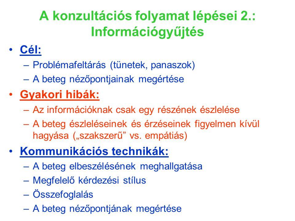 A konzultációs folyamat lépései 2.: Információgyűjtés