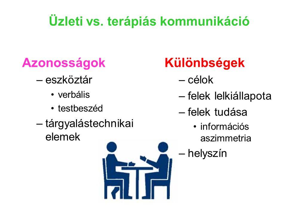 Üzleti vs. terápiás kommunikáció