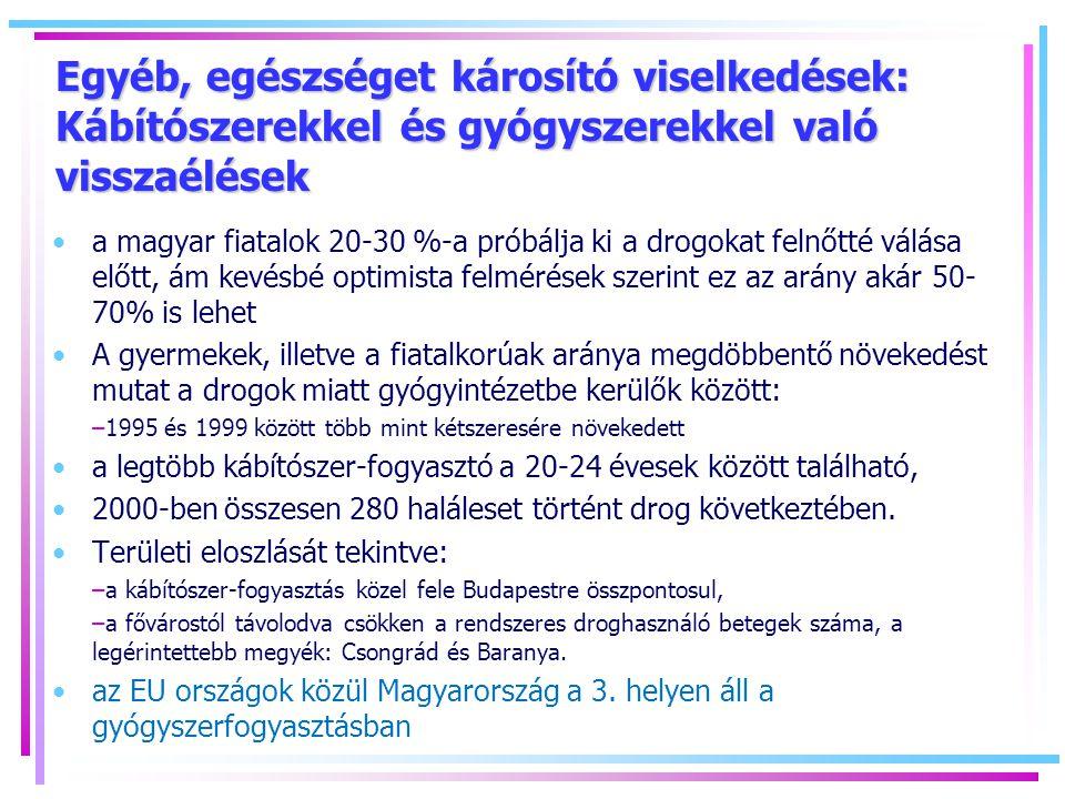 Egyéb, egészséget károsító viselkedések: Kábítószerekkel és gyógyszerekkel való visszaélések