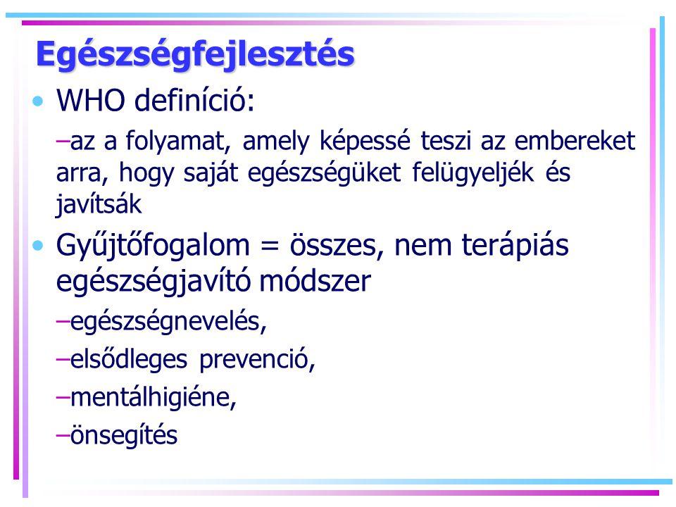 Egészségfejlesztés WHO definíció: