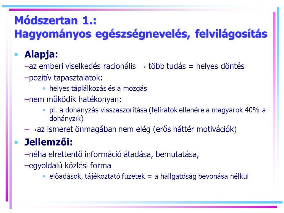 Módszertan 1.: Hagyományos egészségnevelés, felvilágosítás