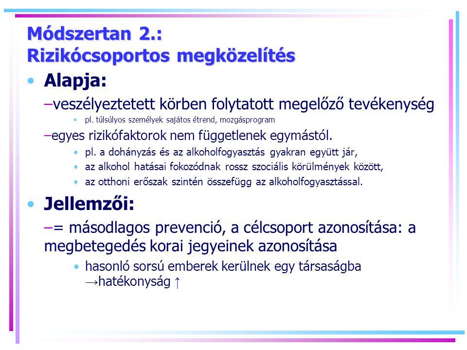 Módszertan 2.: Rizikócsoportos megközelítés