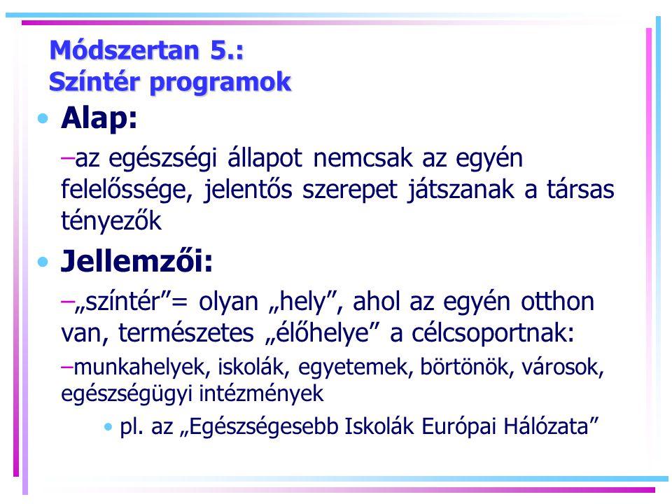 Módszertan 5.: Színtér programok