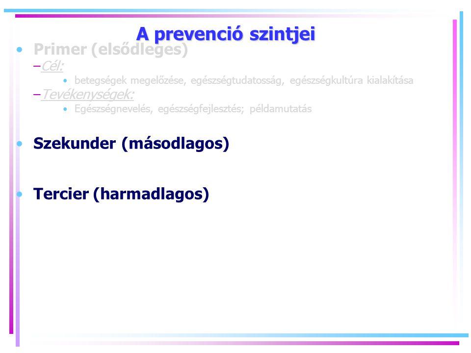 A prevenció szintjei Primer (elsődleges) Szekunder (másodlagos)
