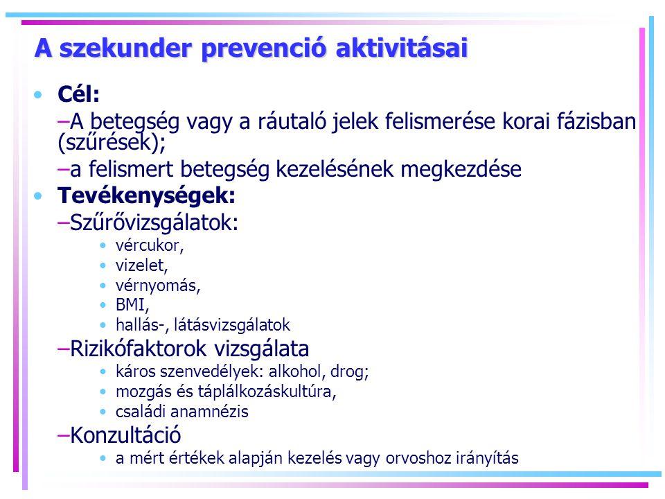 A szekunder prevenció aktivitásai