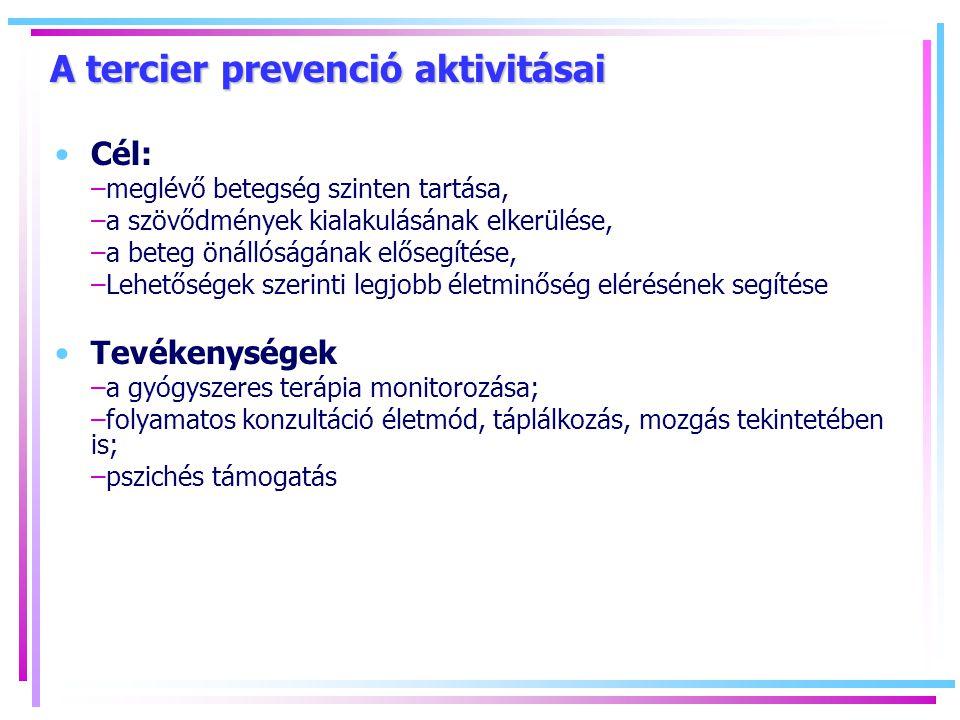 A tercier prevenció aktivitásai