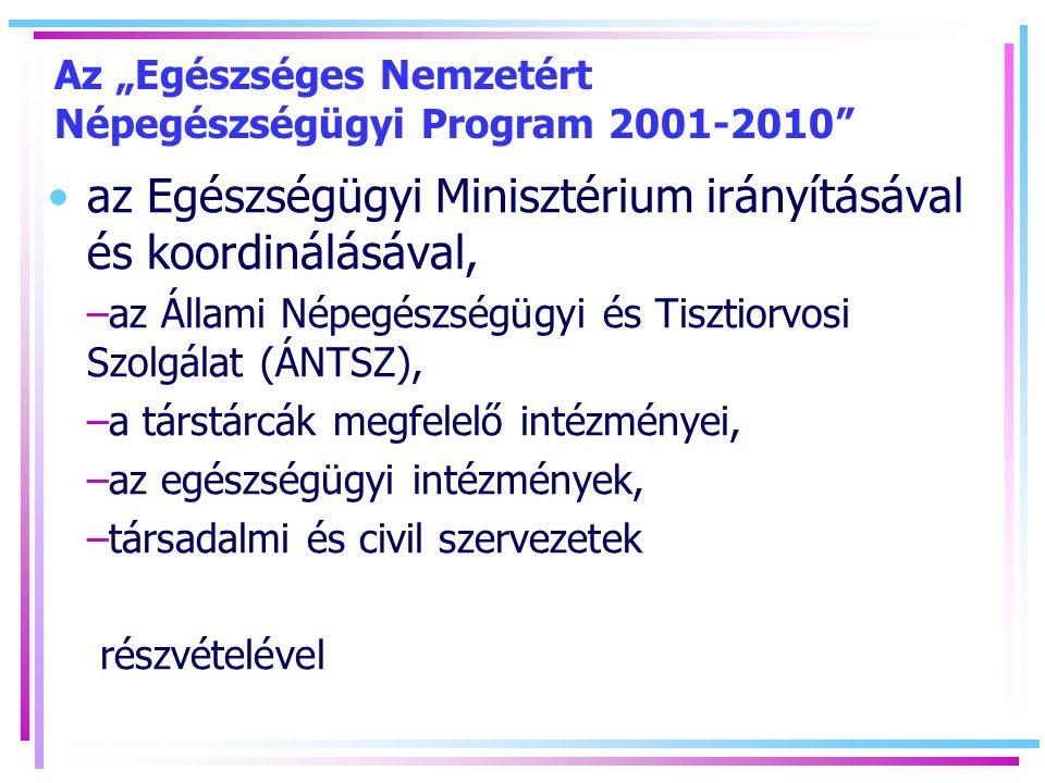"""Az """"Egészséges Nemzetért Népegészségügyi Program 2001-2010"""