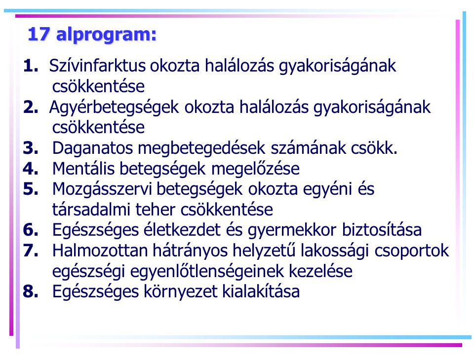 17 alprogram: