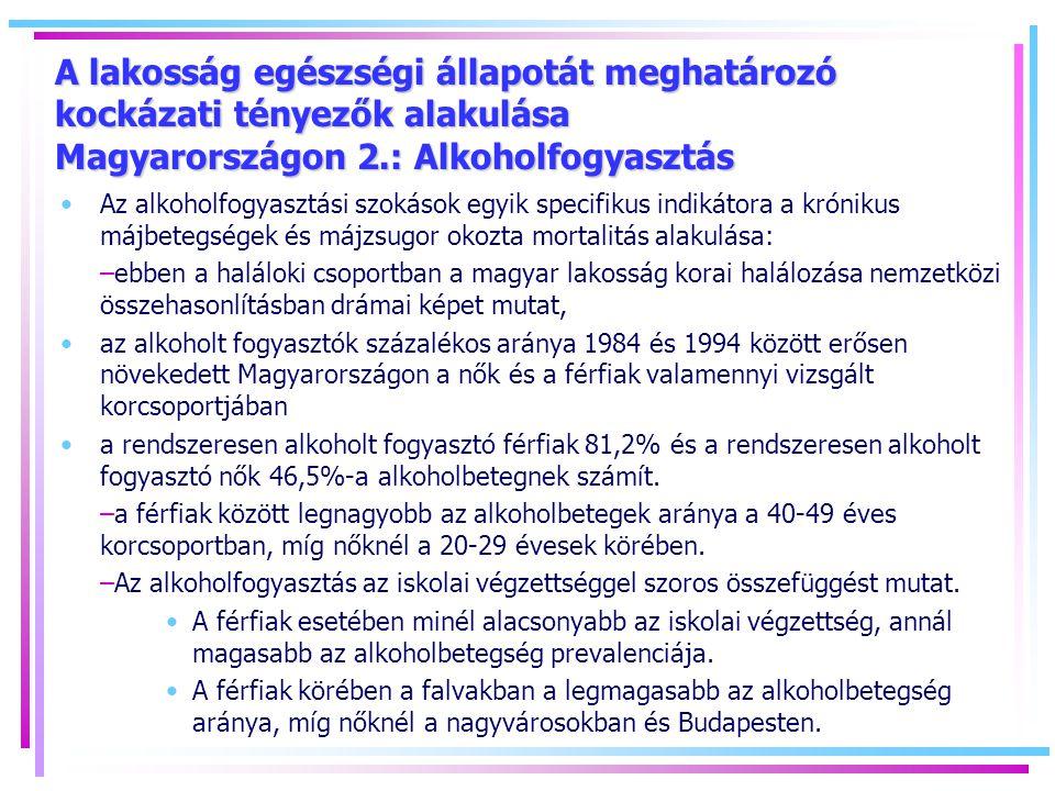 A lakosság egészségi állapotát meghatározó kockázati tényezők alakulása Magyarországon 2.: Alkoholfogyasztás