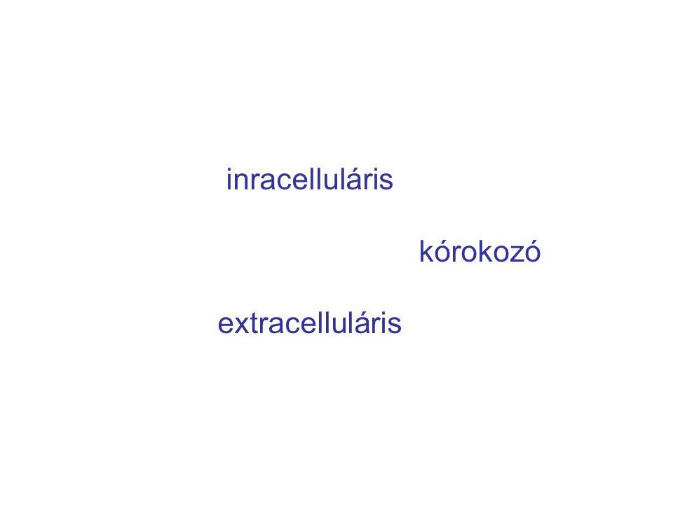 inracelluláris kórokozó extracelluláris