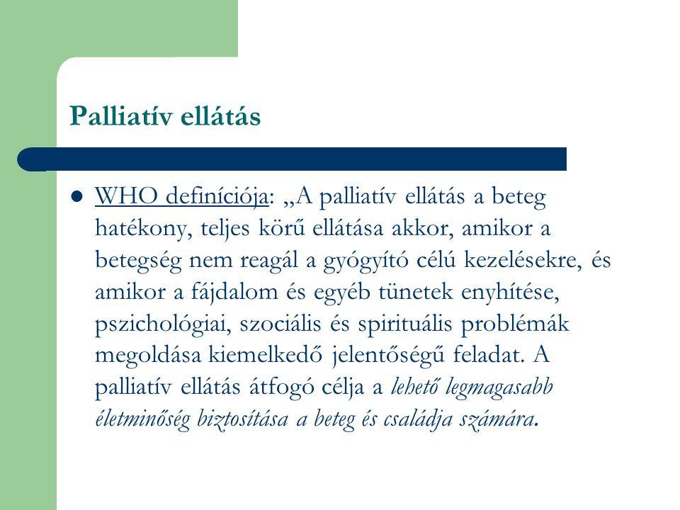 Palliatív ellátás