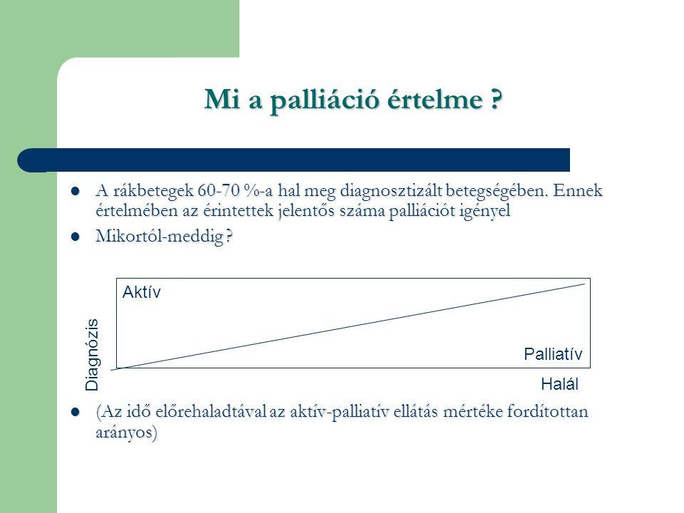Mi a palliáció értelme A rákbetegek 60-70 %-a hal meg diagnosztizált betegségében. Ennek értelmében az érintettek jelentős száma palliációt igényel.