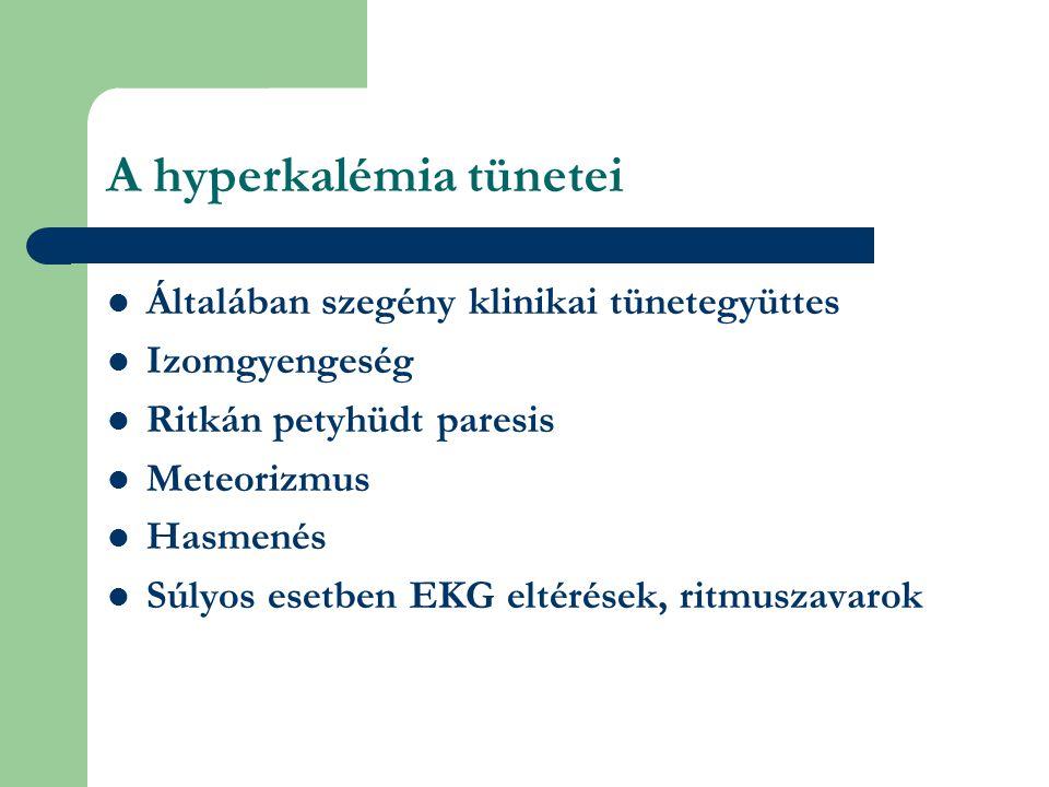 A hyperkalémia tünetei
