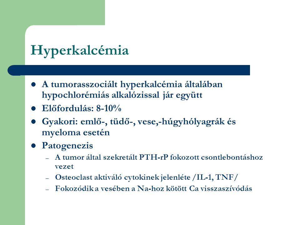 Hyperkalcémia A tumorasszociált hyperkalcémia általában hypochlorémiás alkalózissal jár együtt. Előfordulás: 8-10%