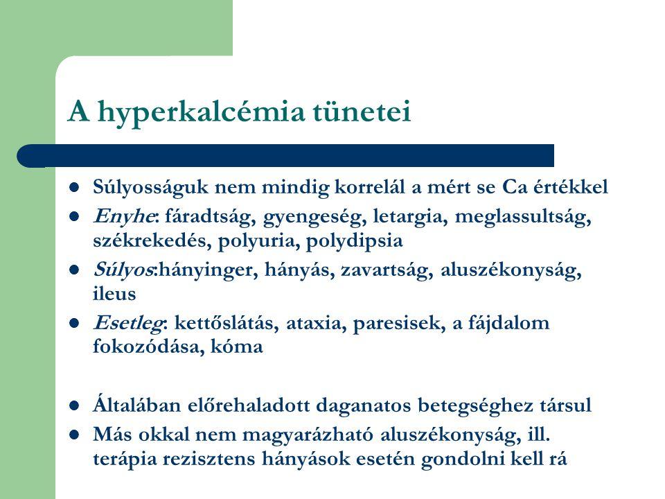 A hyperkalcémia tünetei