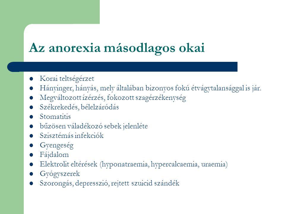 Az anorexia másodlagos okai