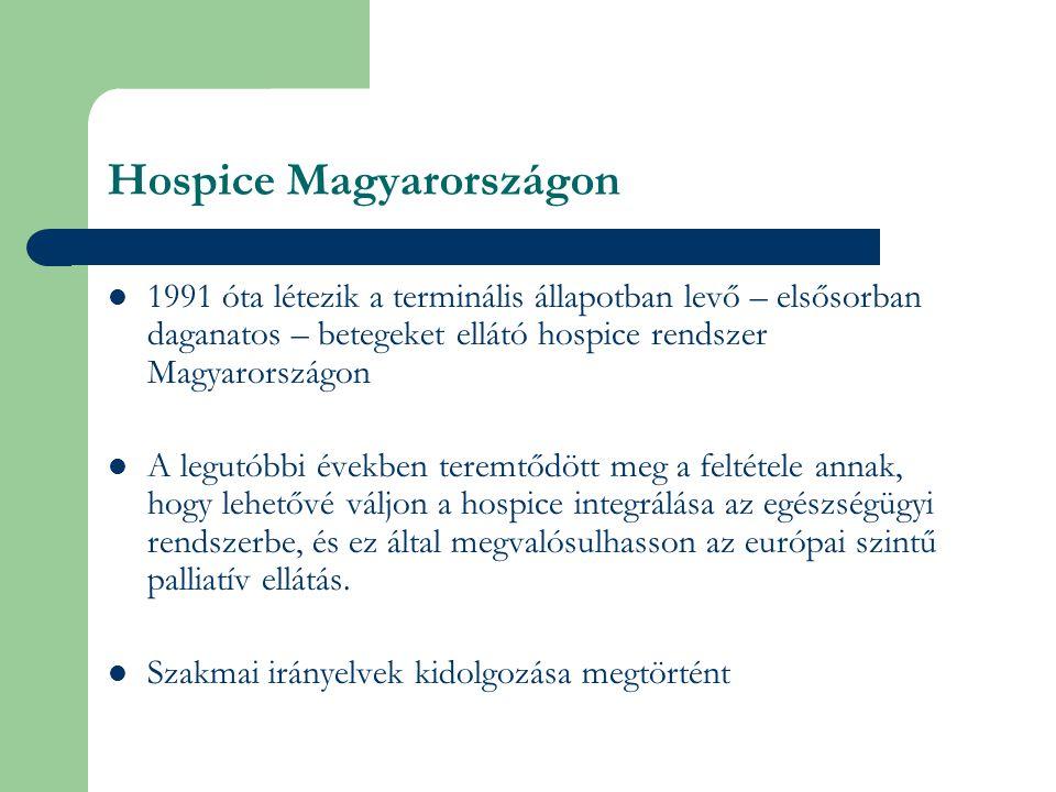 Hospice Magyarországon