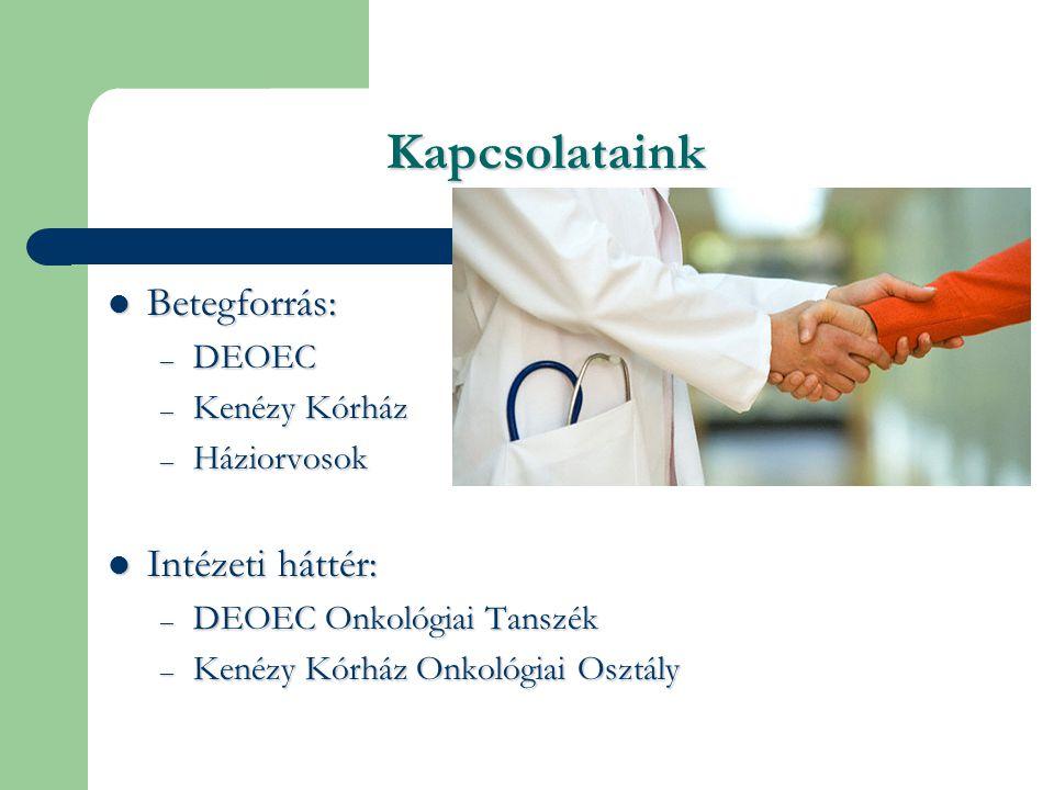 Kapcsolataink Betegforrás: Intézeti háttér: DEOEC Kenézy Kórház