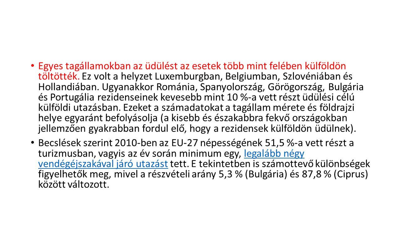 Egyes tagállamokban az üdülést az esetek több mint felében külföldön töltötték. Ez volt a helyzet Luxemburgban, Belgiumban, Szlovéniában és Hollandiában. Ugyanakkor Románia, Spanyolország, Görögország, Bulgária és Portugália rezidenseinek kevesebb mint 10 %-a vett részt üdülési célú külföldi utazásban. Ezeket a számadatokat a tagállam mérete és földrajzi helye egyaránt befolyásolja (a kisebb és északabbra fekvő országokban jellemzően gyakrabban fordul elő, hogy a rezidensek külföldön üdülnek).