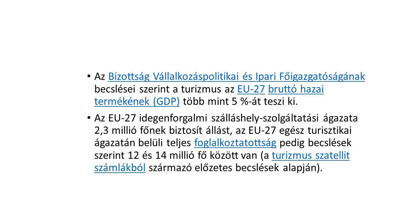 Az Bizottság Vállalkozáspolitikai és Ipari Főigazgatóságának becslései szerint a turizmus az EU-27 bruttó hazai termékének (GDP) több mint 5 %-át teszi ki.