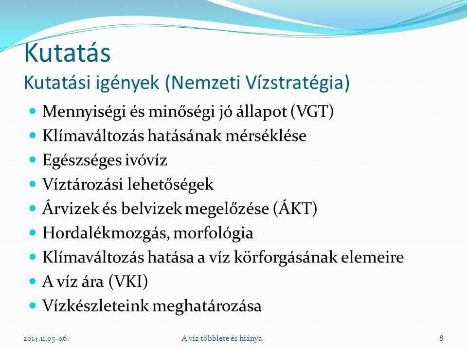 Kutatás Kutatási igények (Nemzeti Vízstratégia)