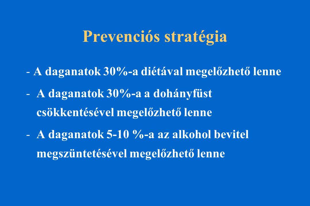 Prevenciós stratégia - A daganatok 30%-a diétával megelőzhető lenne