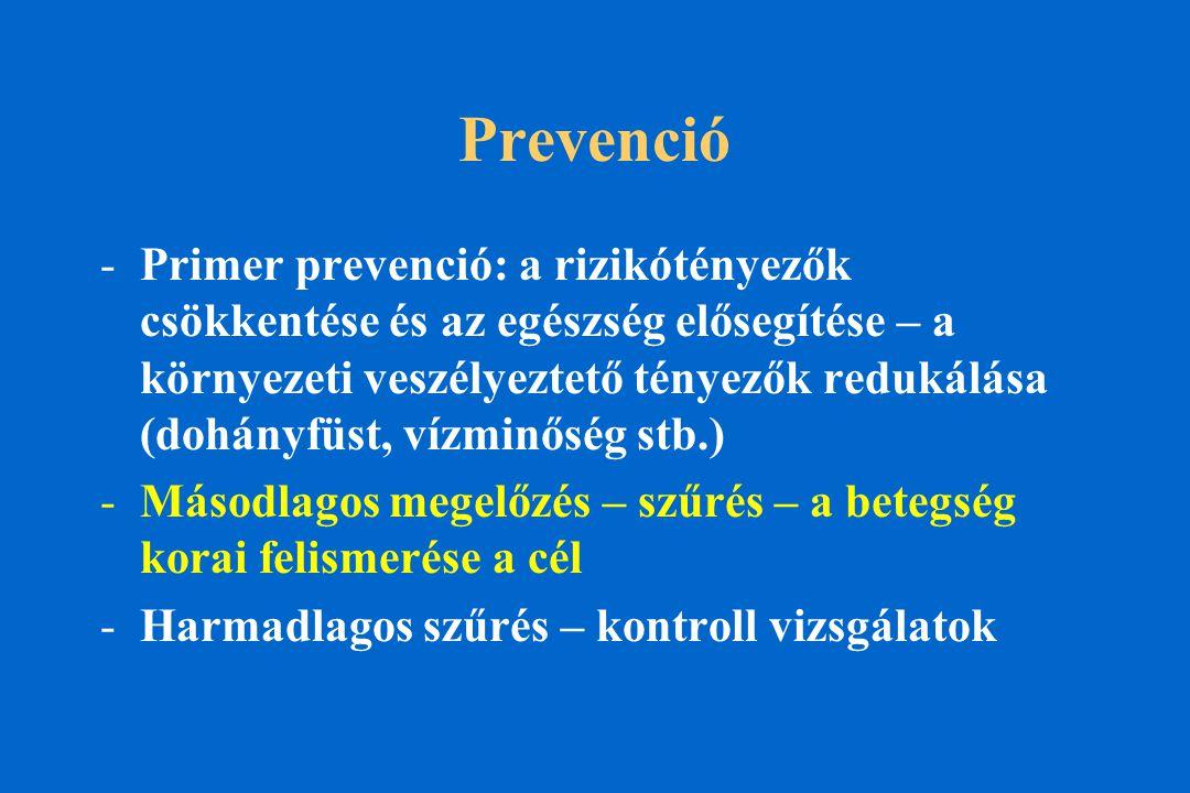 Prevenció